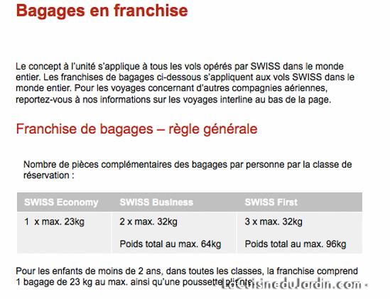 Valise avec Swiss Air